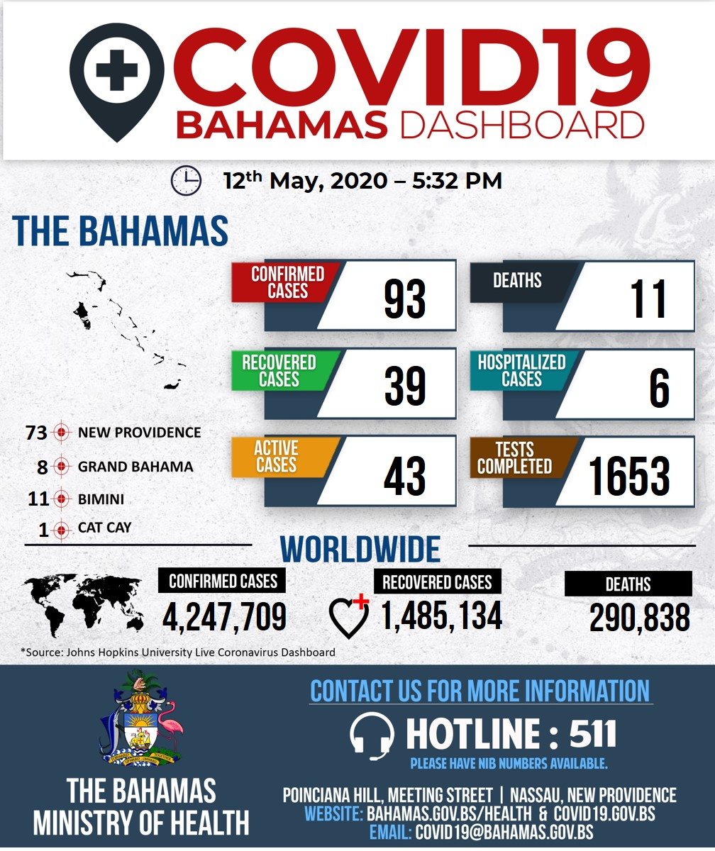 - Bahamas Immigration